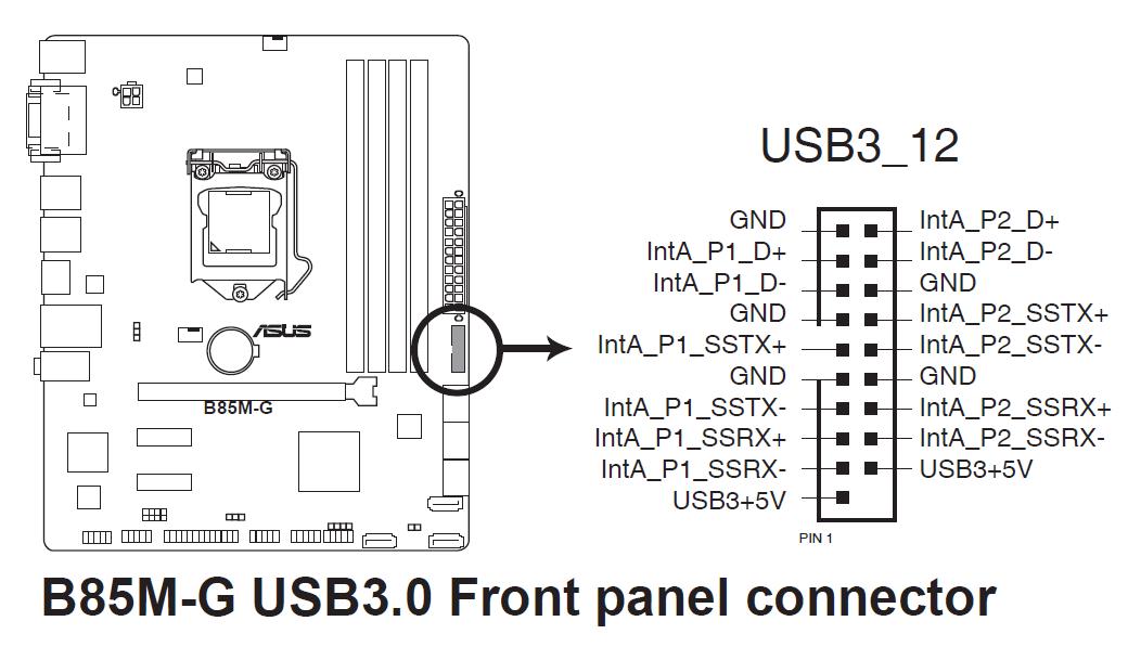 华硕b85m-g主板的接线图usb3.0