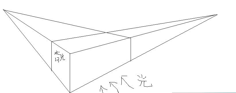 长方形的画法简单步骤