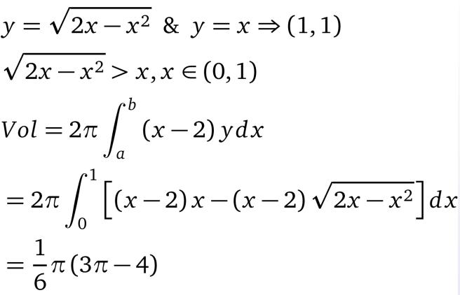 大学数学,这个求旋转体体积怎么做啊图片