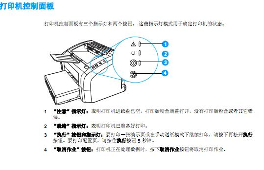 hp1010打印机上面的按扭和指示灯图标是什么意思