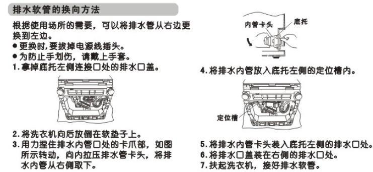 三洋滚筒洗衣机排水管方向怎么改