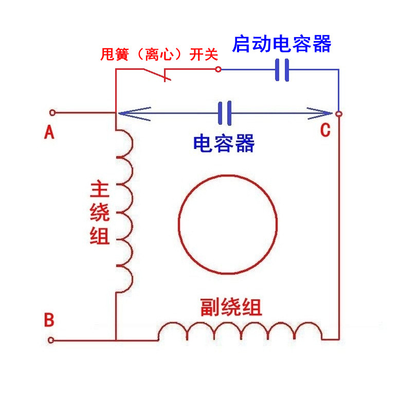单相电机的启动电容和运转电容怎么接?