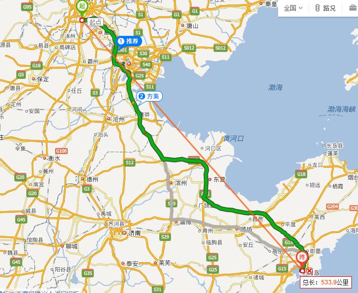 北京大兴到青岛港八号码头有多远