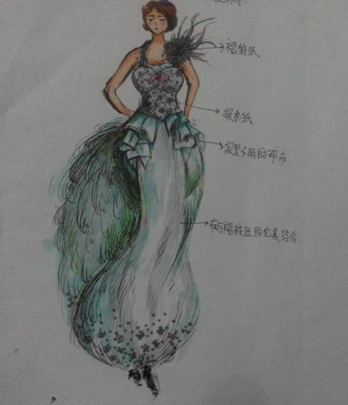 急求中学生环保服装设计图手稿图片