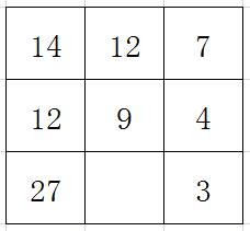 求解!数学九宫格问题图片