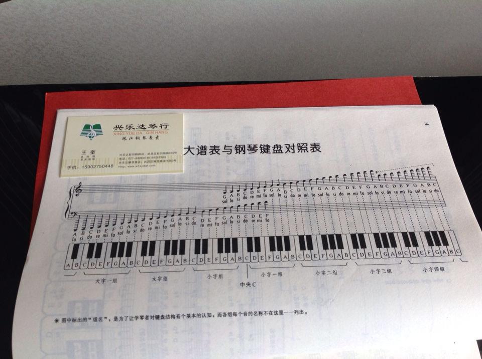 钢琴五线谱怎么看