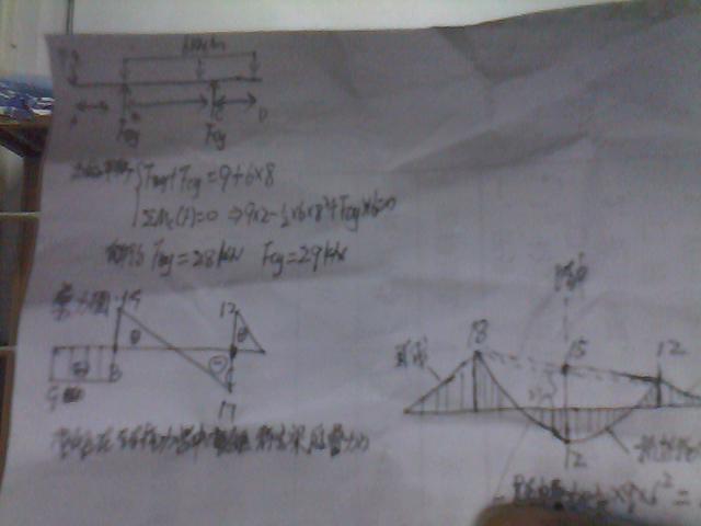 参考资料: 剪力材料力学弯矩图结构力学多跨静定梁   yanjinfv