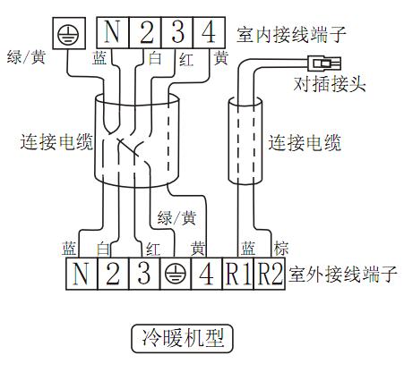 格兰仕空调导线安装方法,外机上有7个接口,分别是n.1