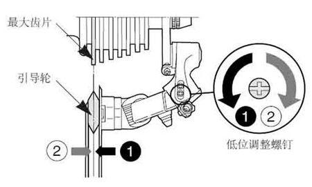 山地车前拨指环时中盘碰框v指环,我的变速器是禧玛诺的防摔链条图片