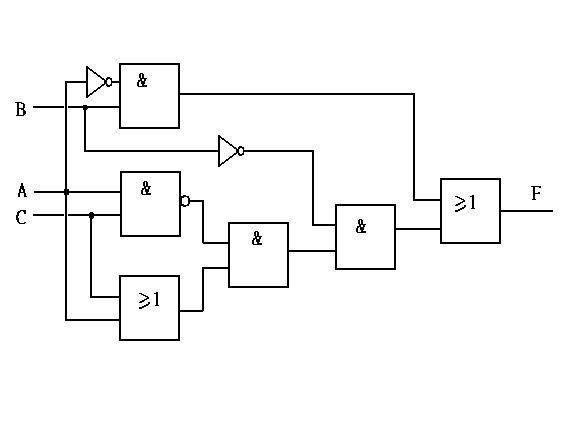 画出逻辑函数f=(a非)b (b非)(a异或c)的实现电路