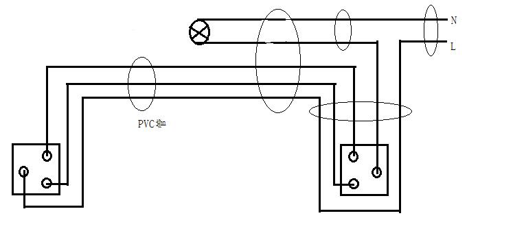 单开双控开关是家庭中方便两地控制灯具的常用开关.