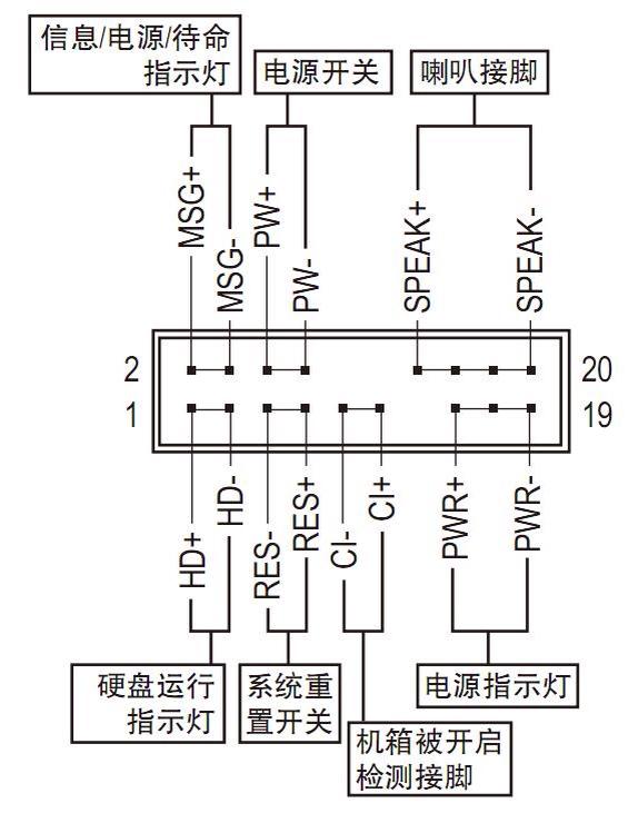 华硕p8h61-mlx3r2.0主板怎么接线