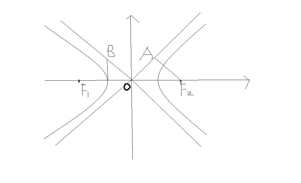 高中数学双曲线三角形问题