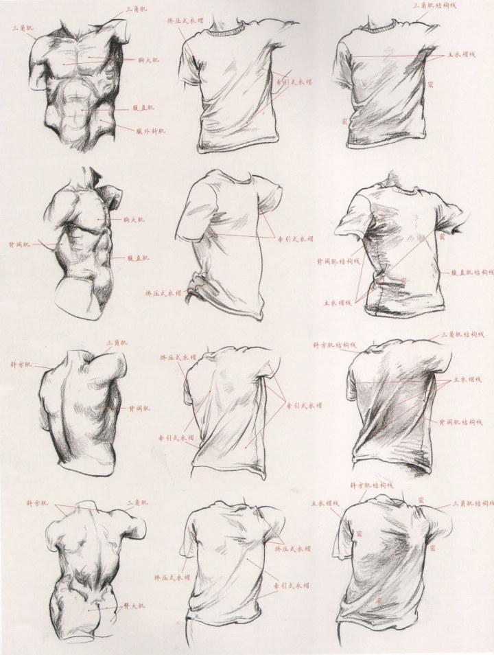 请问这本绘画教程书的名字,关于衣服褶皱的