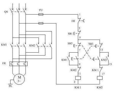因为正反转电路中绝不允许两个接触器同时吸合,否则会引起主电路短路.