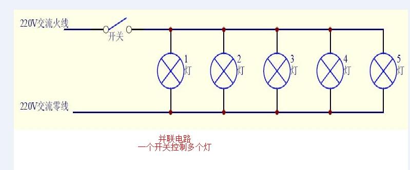 一个开关控制多个灯,就是简单的并联电路接线.