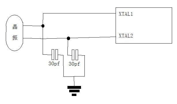 单片机的xtal1和xtal2引脚的两种晶振接法是怎么接的