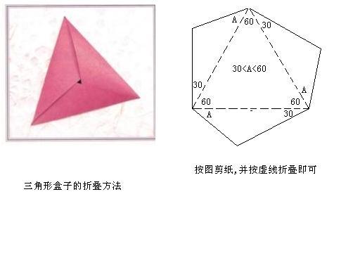 三角形盒子的折叠方法