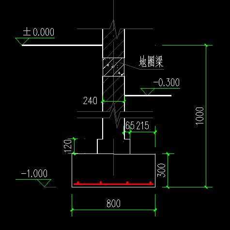 农村自建楼房,基础是条形基础,80cm宽,混泥土厚30cm,钢筋是12的,横筋1