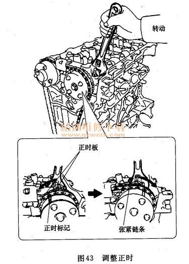 卡罗拉发动机正时怎么对的?