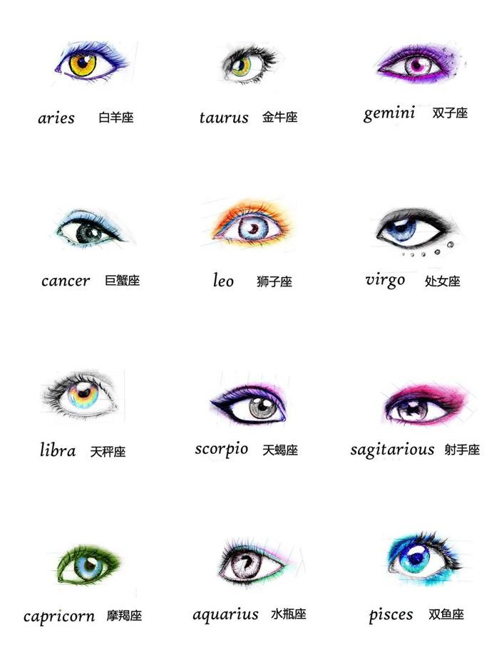 白羊星座的眼形该画什么样的眼线好看