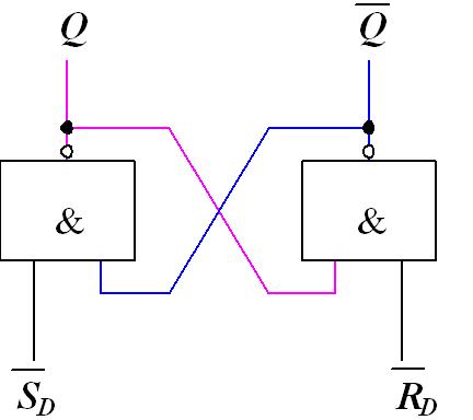 jk触发器与rs触发器的构成与区别?