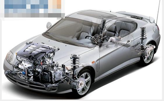 汽车总体结构:发动机,底盘,电器和车身.