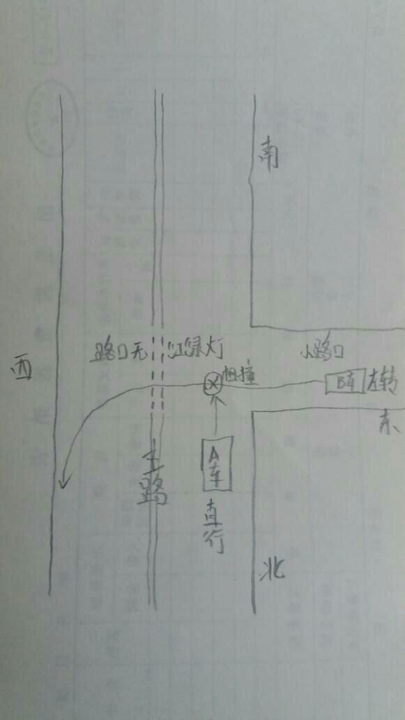 无红绿灯丁字路口 相撞 谁责任大 怎么划分?具体看图!