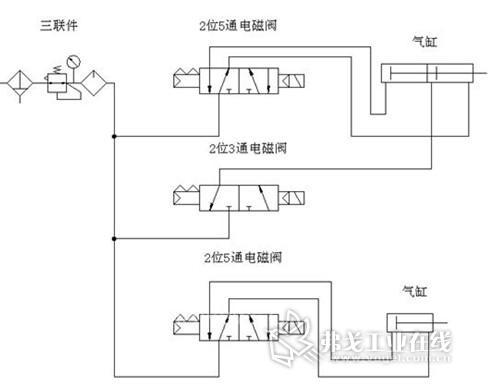 (两位三通)气动电磁阀工作原理,如何接线?图片