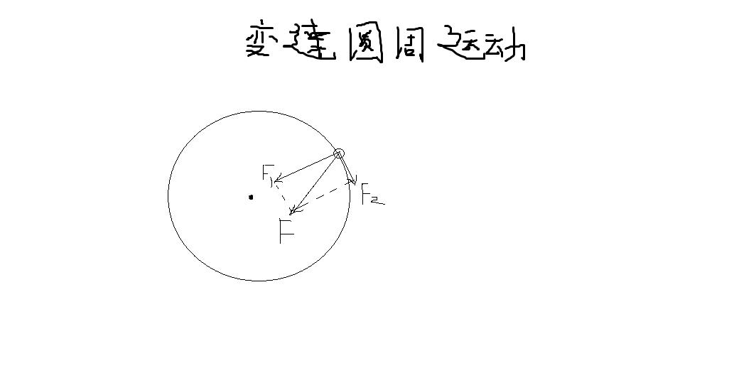 简笔画 设计图 手绘 线稿 1033_532