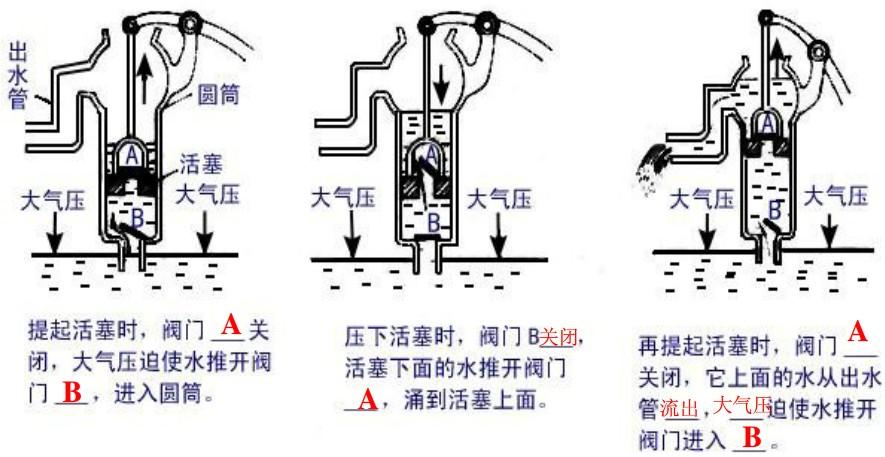 220自动抽水泵接线图