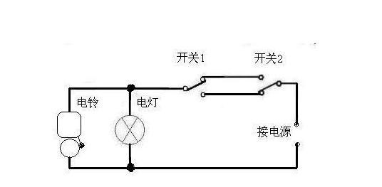 并联开关 参考如下  两个开关(称A开关与B开关)必须都是三触点的,即COM、NO、NC。 只控制一根电源线的接法是: 把A开关的NO、NC与B开关的NO、NC联接,A开关的COM直接接电源,B开关的COM直接接灯的一个接线端即可。 两个开关并联就行 这个原理是比较简单的。但是需要用2个单刀双掷开关和一个双刀双掷开关。把双刀双掷开关用在两个开关的中间就可以实现2个开关都可以控制这个灯。 我十个开关都会