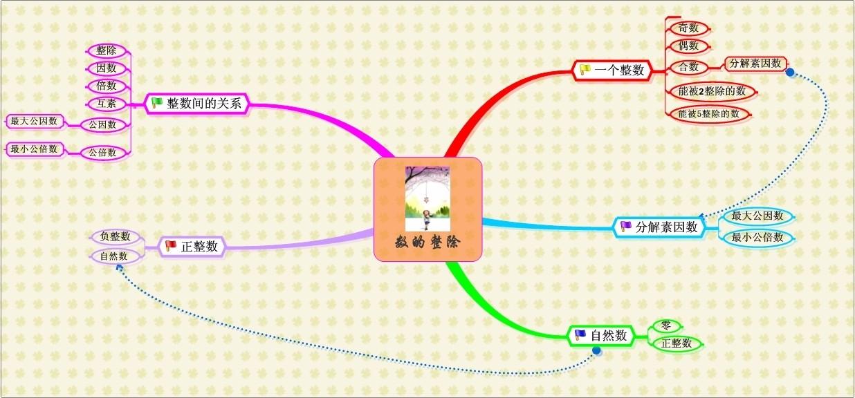 数学苏教四小学小学年级书第二上册思维导图图单元对口闵行小区图片