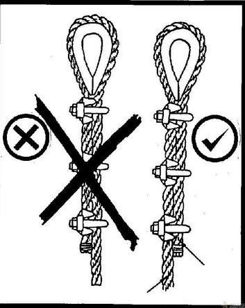 钢丝绳如何连接头最安全