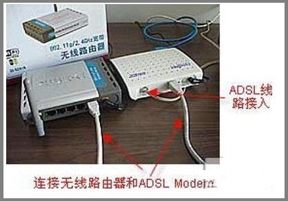 猫和路由器区别_请问路由器旁边盒子是什么呀?叫什么?宽带连接必须有这个吗?