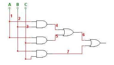 三人表决器的逻辑电路图怎么画?