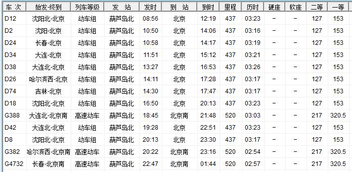 葫芦岛动车网上订票_葫芦岛北站到北京动车几点