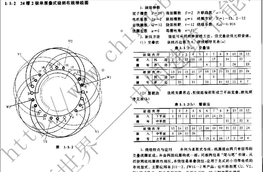 三相2极24槽电机定子绕组接线图!