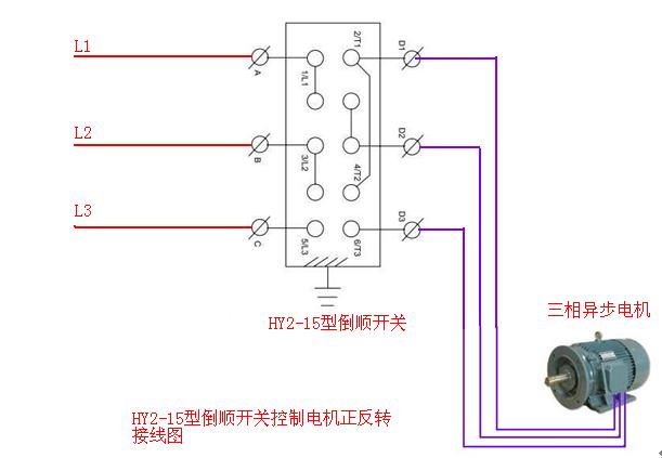 hy2一15型倒顺开关怎么接在三相电机上,求解