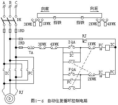 请设计电路,利用行程开关实现电动机自动循环控制,并说明工作过程(画