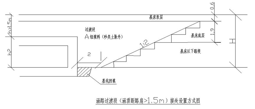 请大神在excel上帮我详解一个公式路基计算段过渡铁路阴瑜编写图片