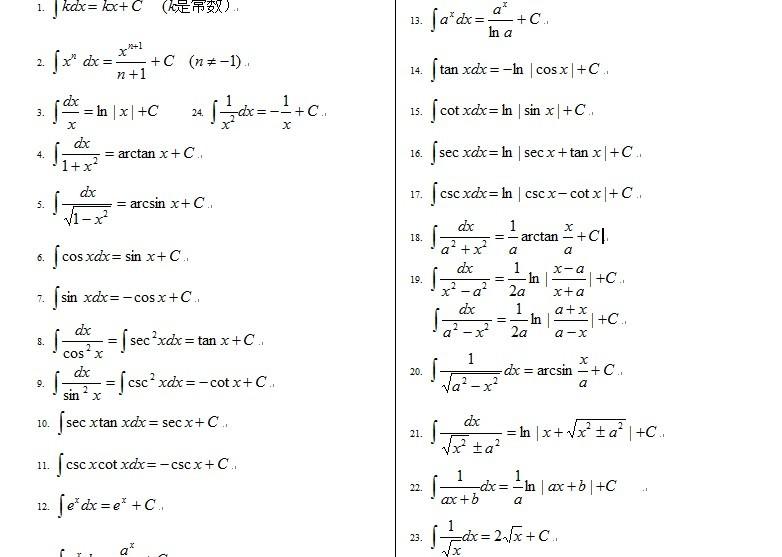 高中数学所有公式图片