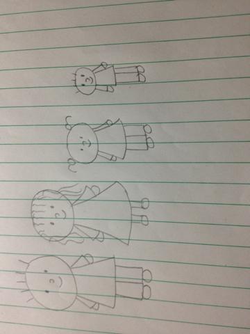 爸爸妈妈妹妹我简笔画,越简单越好