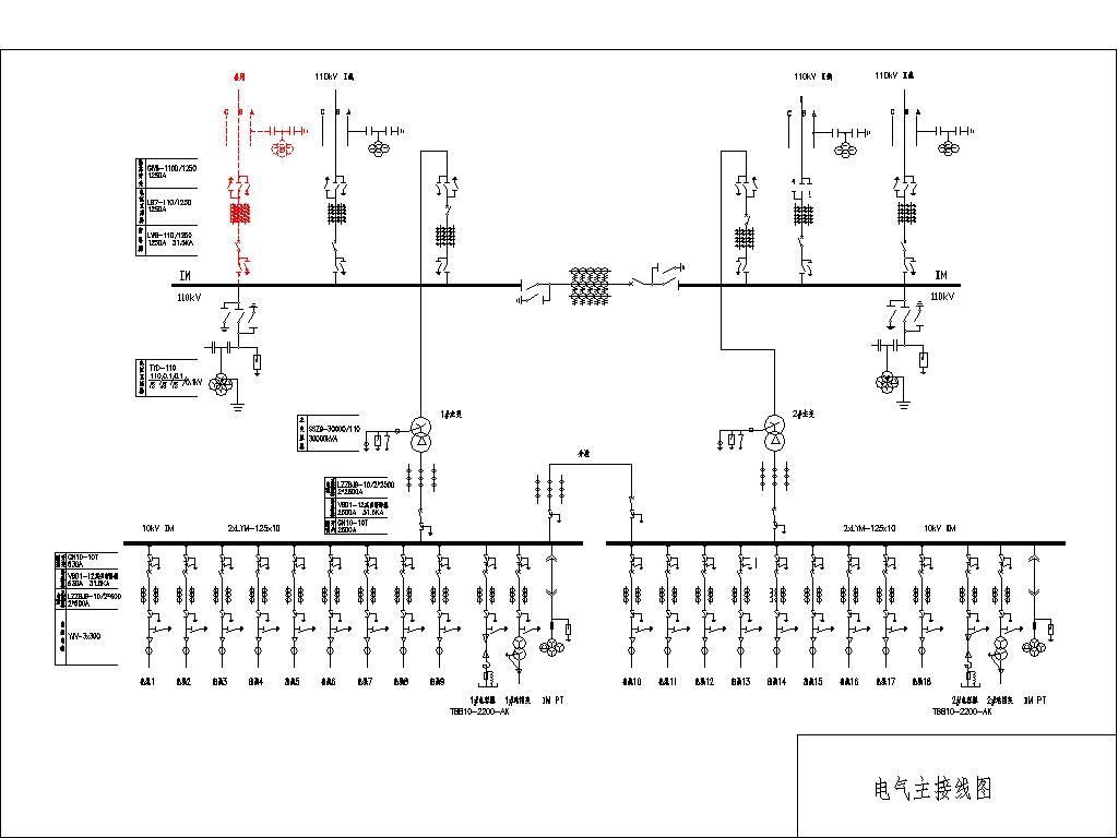 110kv降压变电所电气一次部分设计