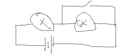 画电路图:给两个小灯泡,一个电池,一个开关,若干导线.