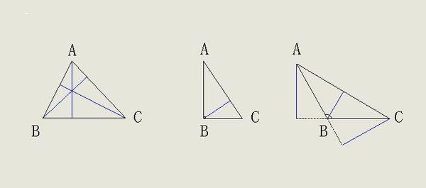 直角三角形 钝角三角形 锐角三角形 怎么画高?图片