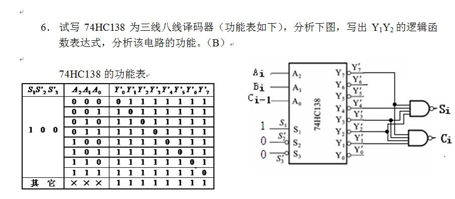 数字逻辑 组合逻辑电路 求大神指导20