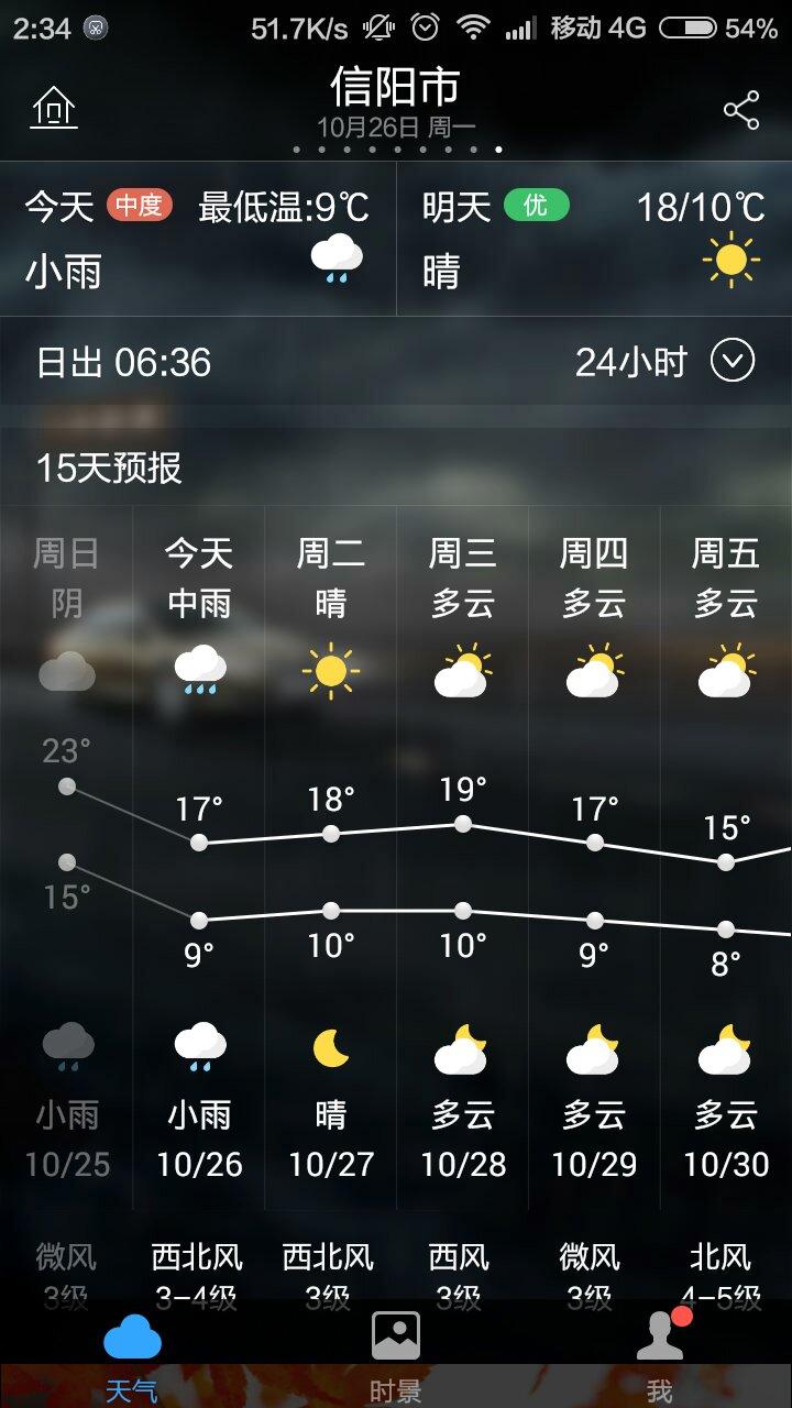 信阳天预报15天查询+