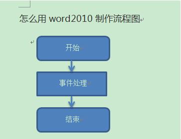 怎么用word2010制作流程图图片