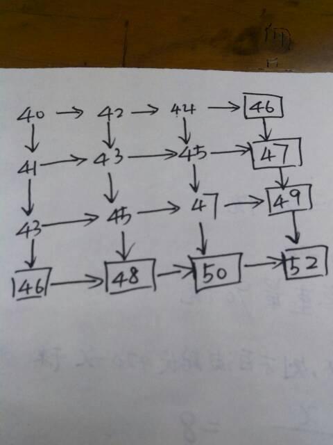 52  回梦游仙 来自:作业帮  发布于2014-06-15  举报  评论 0 0   追图片